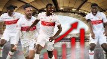 VfB-Aktie: Kaufen, kaufen, kaufen