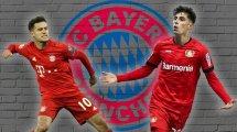 FC Bayern: Coutinho oder Havertz?