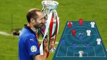Die FT-Topelf der Europameisterschaft