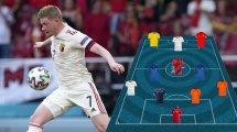 EM: Die FT-Topelf des 2. Spieltags