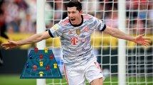 Die FT-Topelf des 8. Spieltags