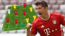 Profis haben gewählt: Spieler, Newcomer & Team der Saison