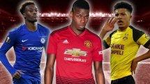 Fünf Neue: So plant United den Transfermarkt