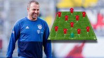 FC Bayern - Olympiakos Piräus: Die Aufstellung