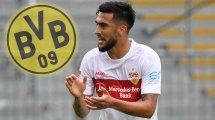 BVB: Der Stand bei González