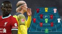 Ohne Abgänge: Die Traumelf von RB Salzburg