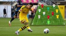 Die FT-Topelf des 29. Spieltags