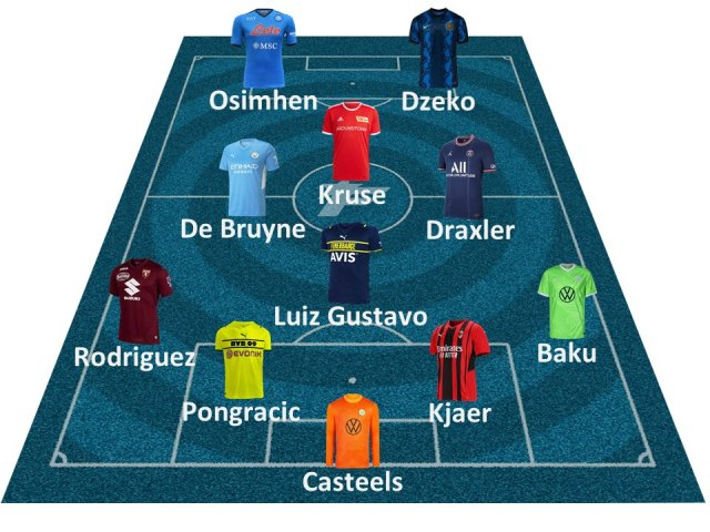 The dream crew of VfL Wolfsburg